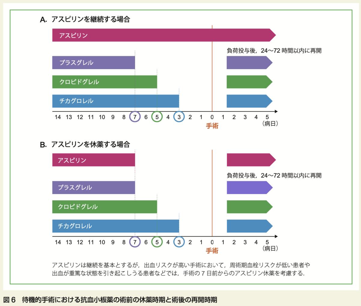 f:id:tsunepi:20210505185852p:plain
