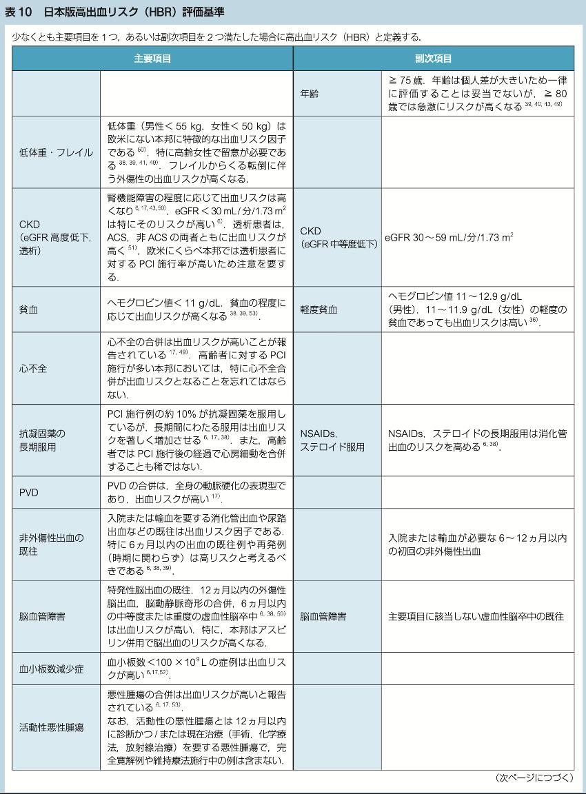f:id:tsunepi:20210509085728p:plain