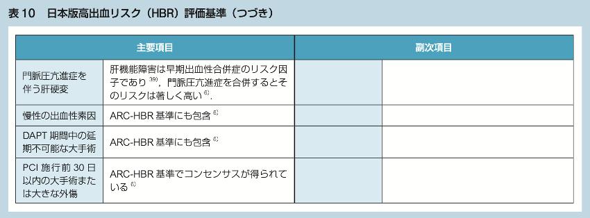 f:id:tsunepi:20210509085743p:plain