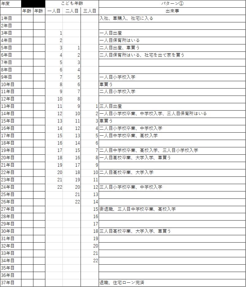 f:id:tsunepico:20210217212829p:plain