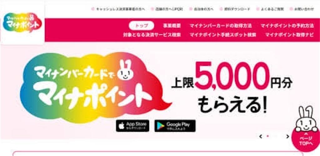 f:id:tsuneyoshix:20210302230402j:image