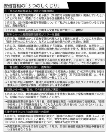 f:id:tsunoda:20170803150154j:image:w350