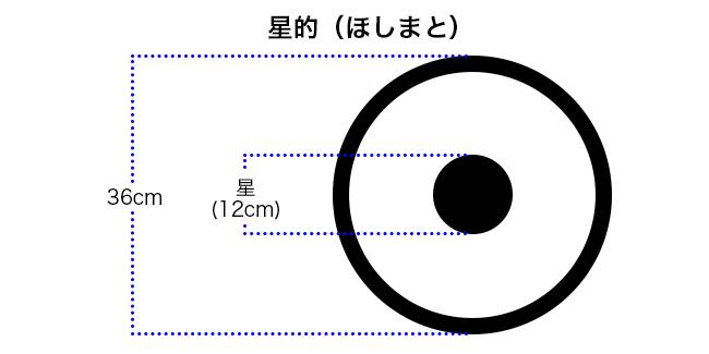 f:id:tsuputon7:20171006181510j:plain