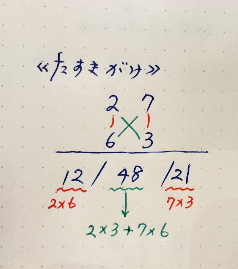 f:id:tsuputon7:20171124110849j:plain