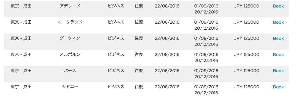 f:id:tsurezurenaruhibi:20160810124313p:plain
