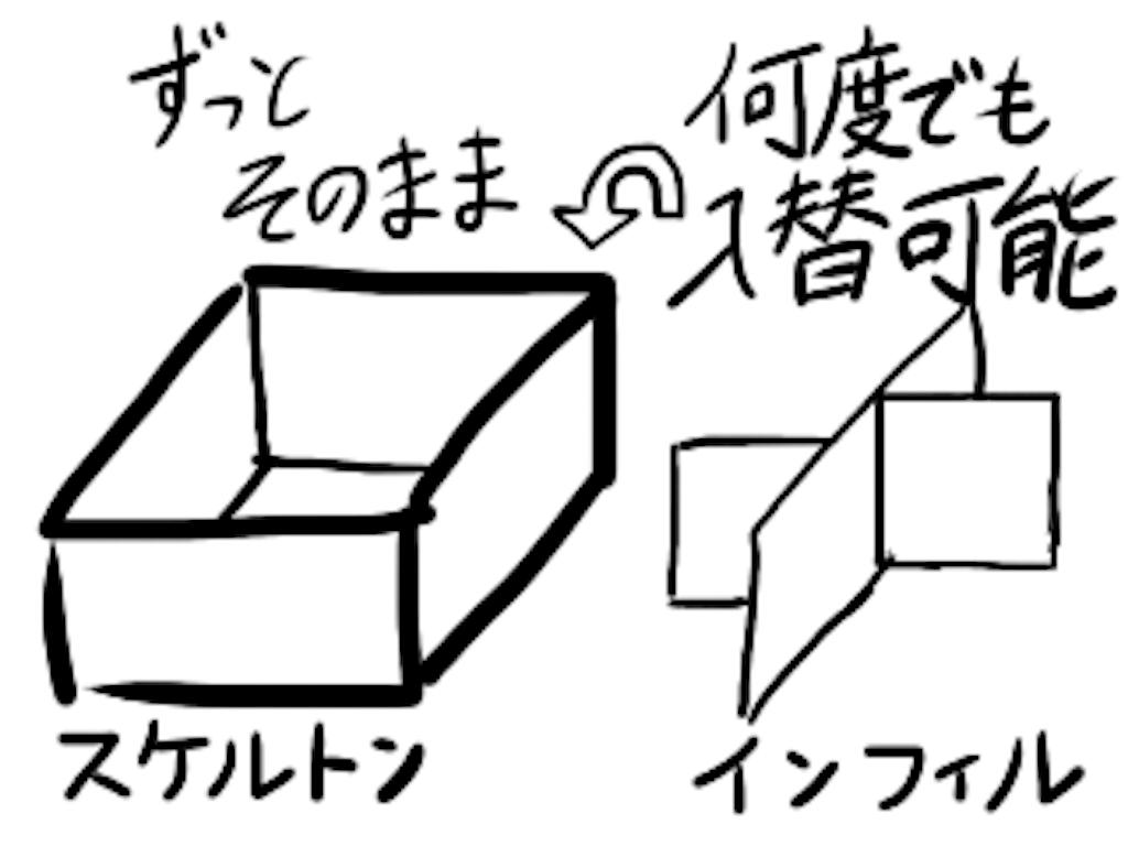 f:id:tsurezurenarumama:20190709095726p:image