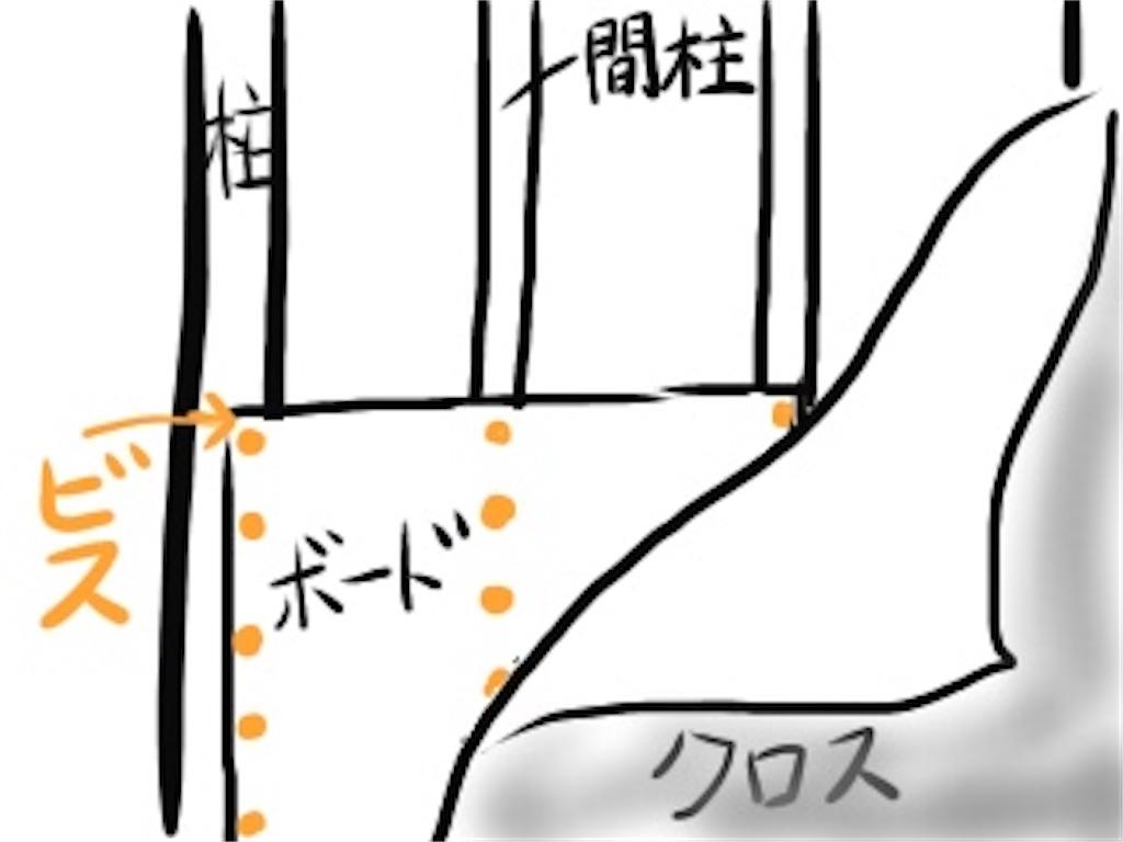 f:id:tsurezurenarumama:20210506220148j:image