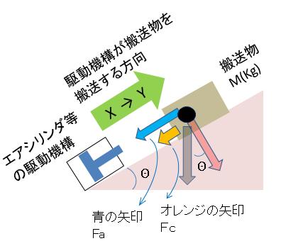 f:id:tsurf:20210216205059p:plain