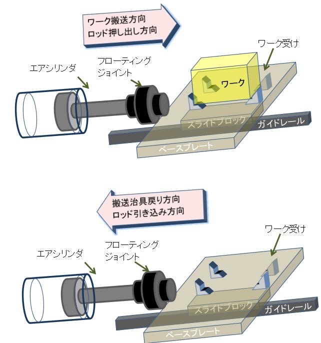 f:id:tsurf:20210920163742p:plain