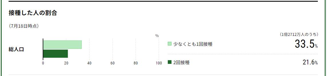 f:id:tsurishinobu:20210720014452p:plain