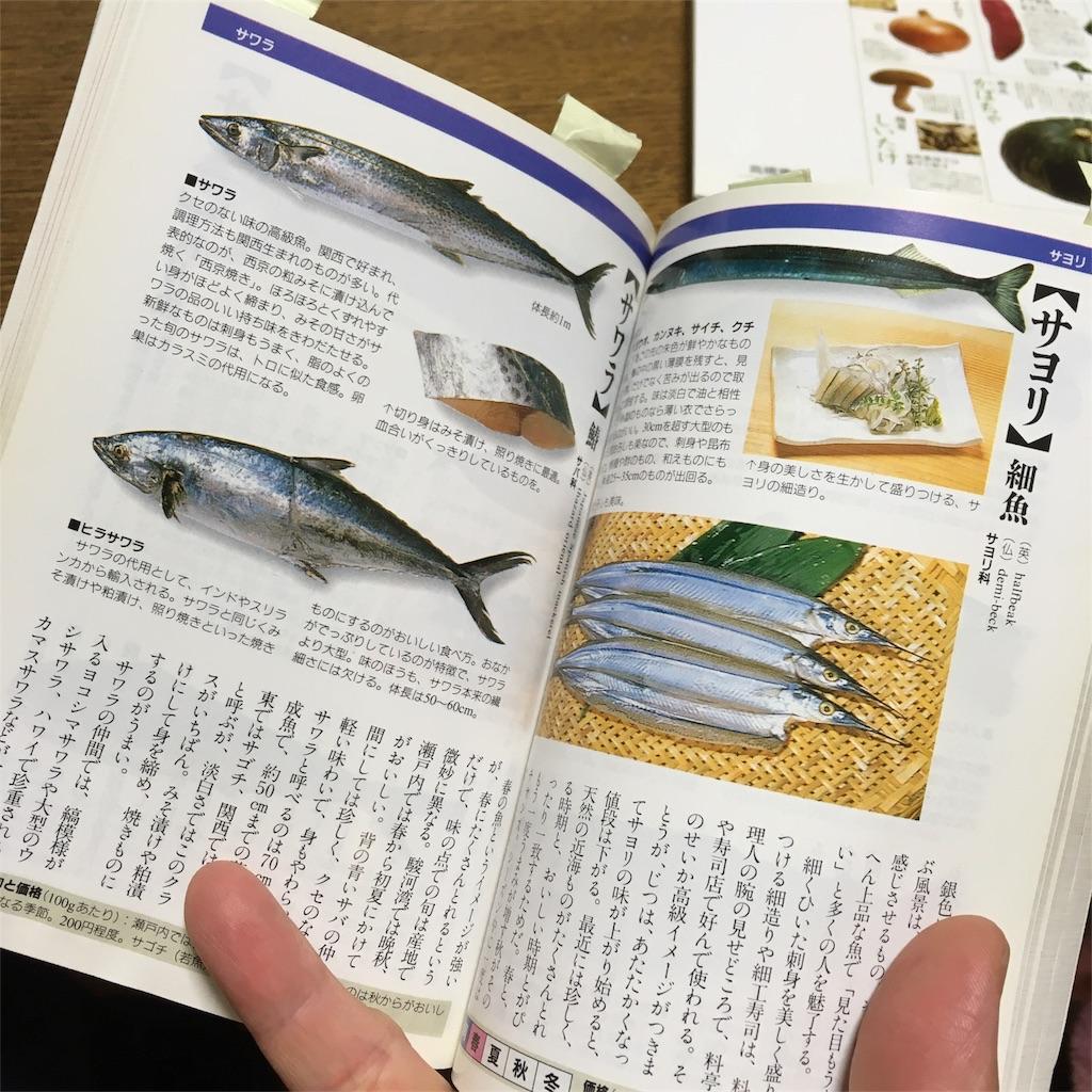 f:id:tsuritsuri:20171023225845j:image
