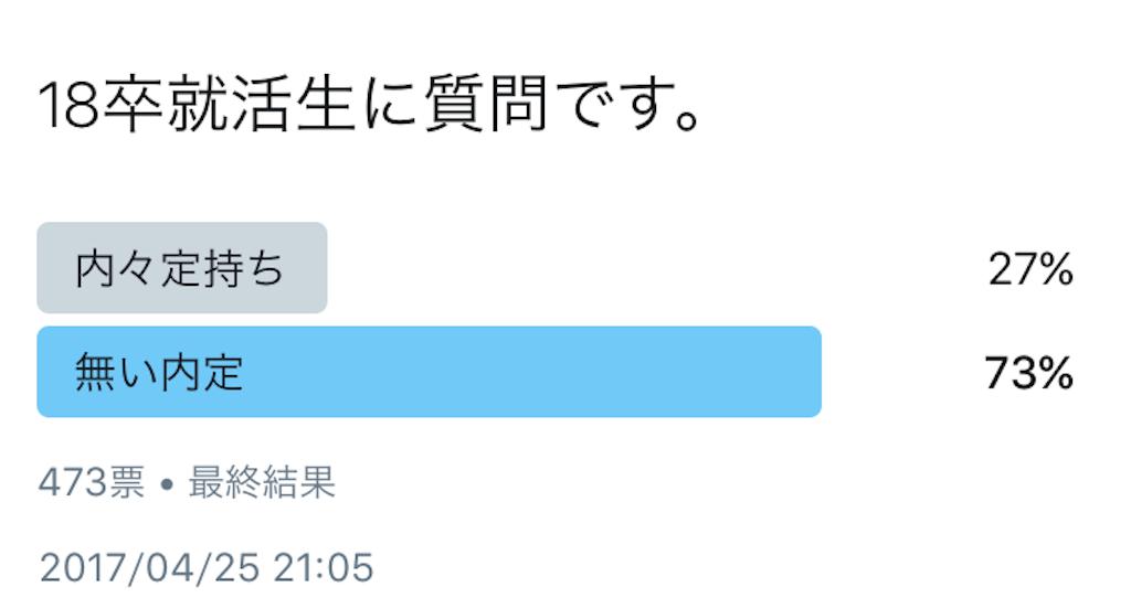 f:id:tsuru-52:20170512165121p:image