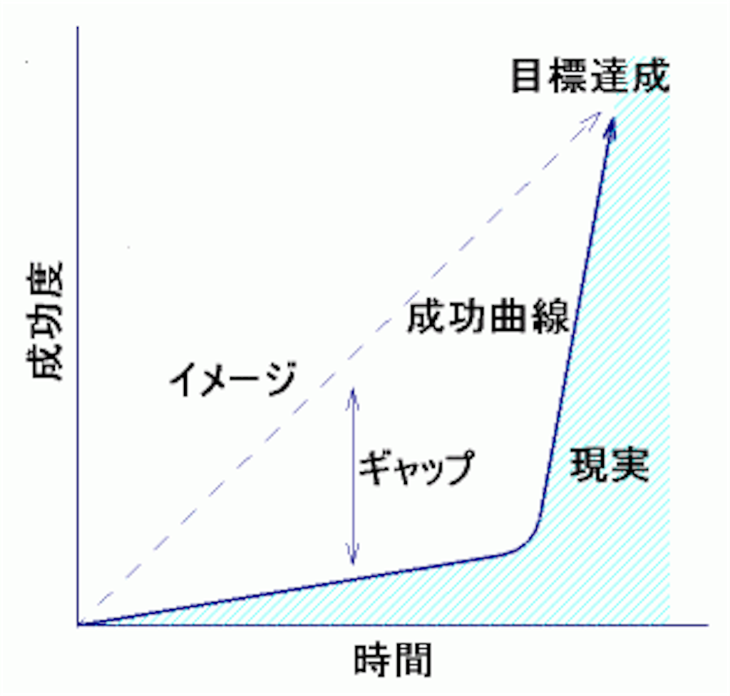 f:id:tsuru-52:20170515100813p:image