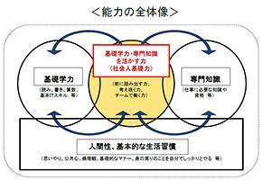 f:id:tsuru-52:20170527104811p:plain
