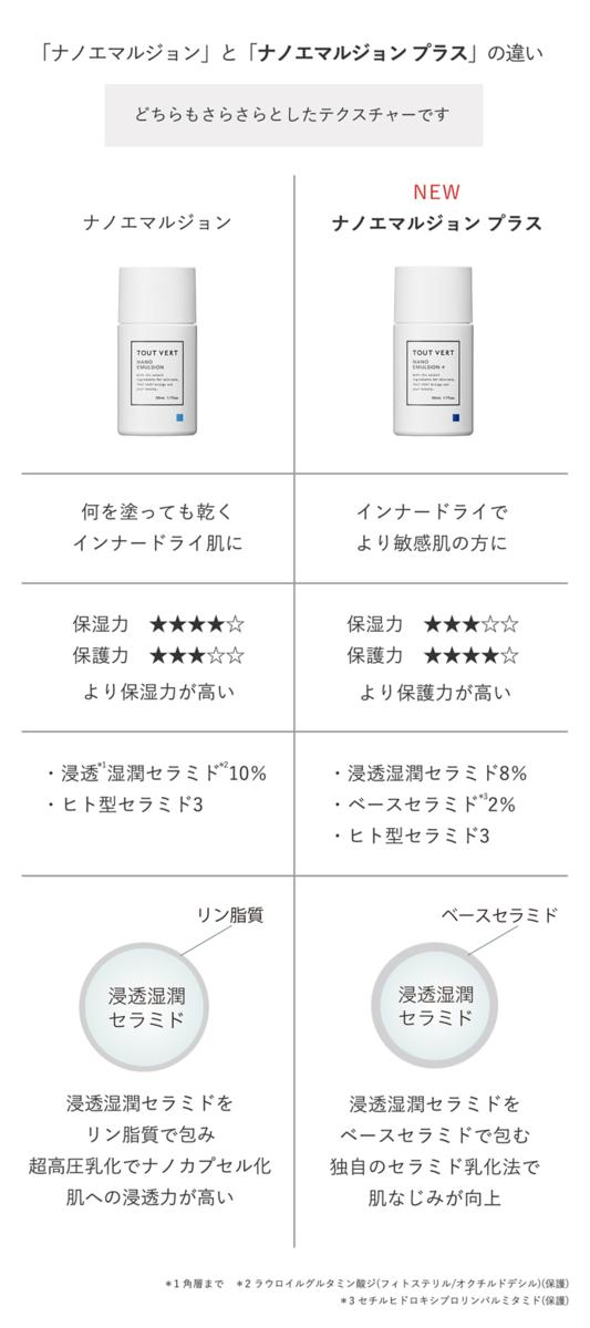 f:id:tsuru-life:20210519223253p:plain
