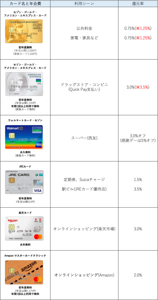 f:id:tsuru-life:20210521211813p:plain