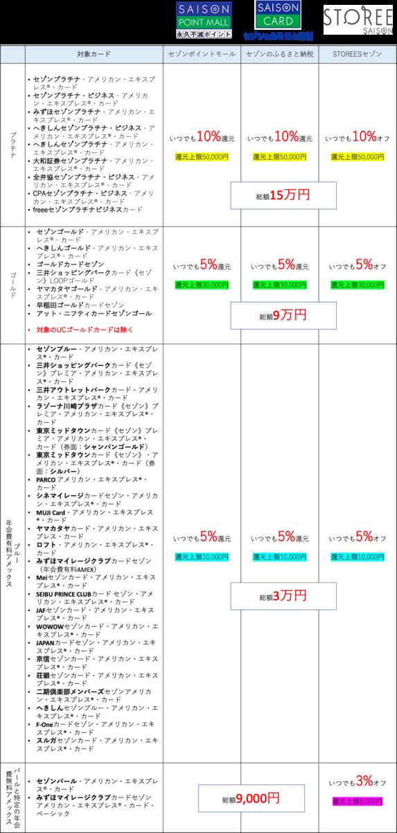 f:id:tsuru-life:20210525221741p:plain