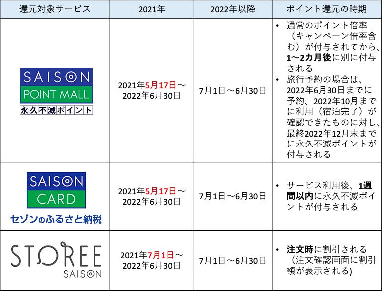 f:id:tsuru-life:20210525223901p:plain