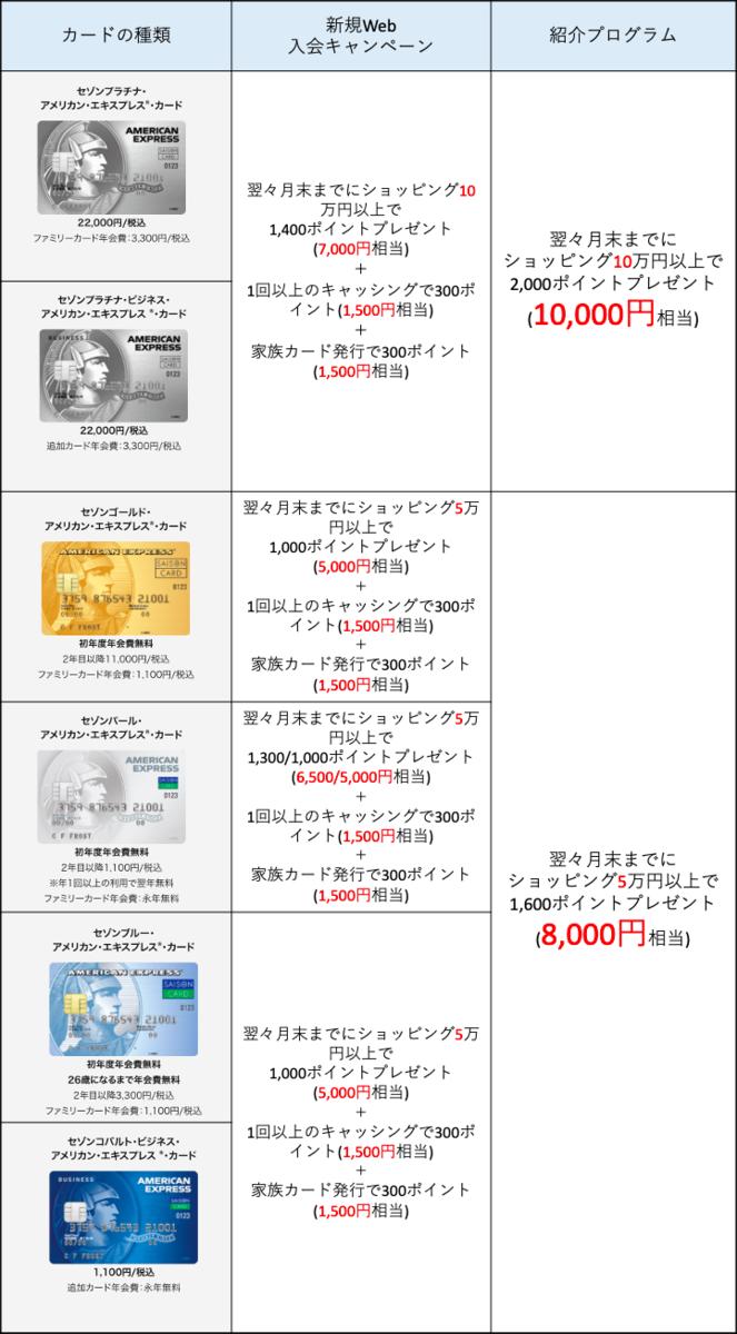 f:id:tsuru-life:20210526214455p:plain
