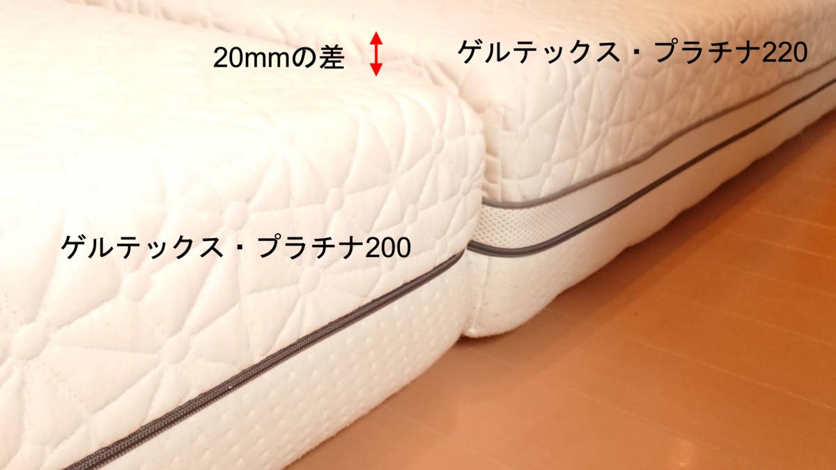 f:id:tsuru-life:20210916235816p:plain