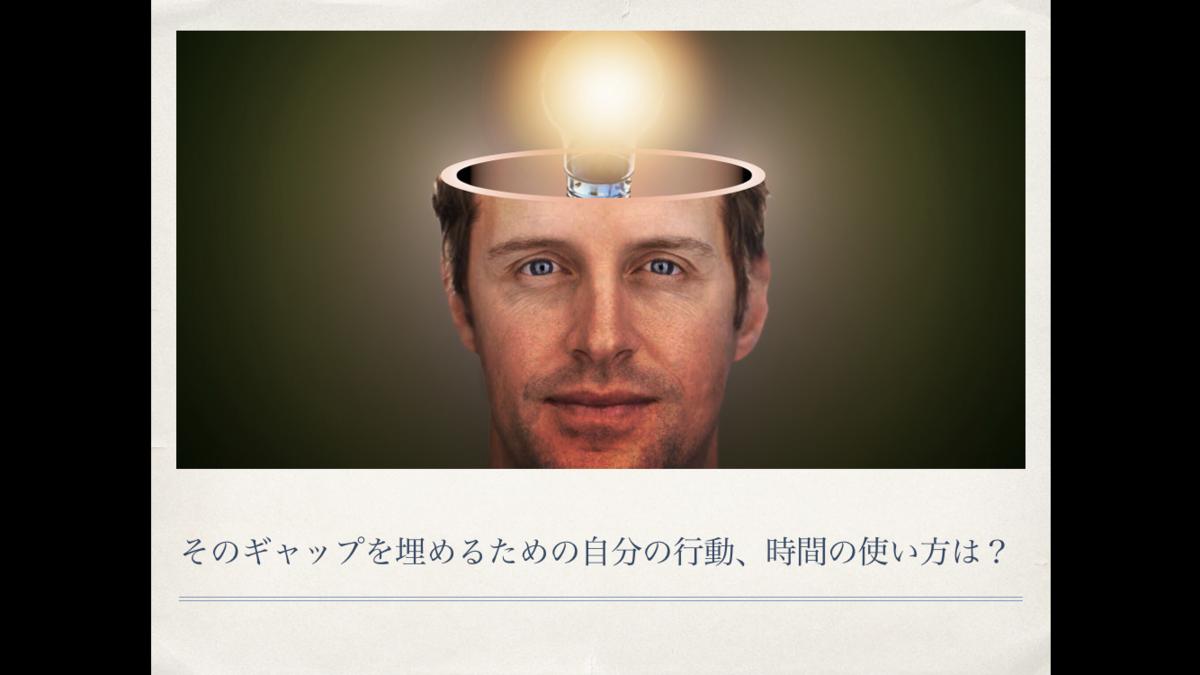 f:id:tsurugichishinji:20190406195648p:plain