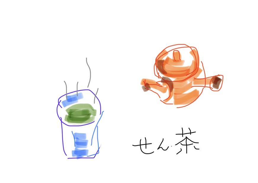 f:id:tsurujmame:20200115121017j:plain
