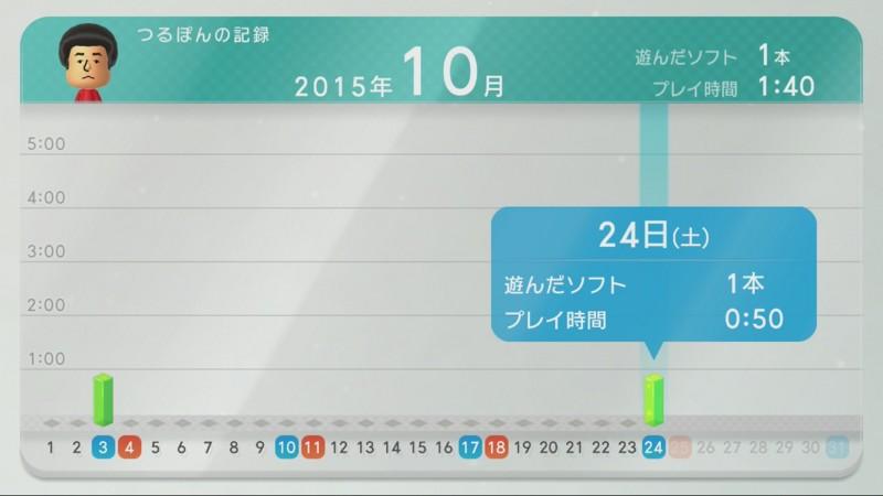 20151024121551
