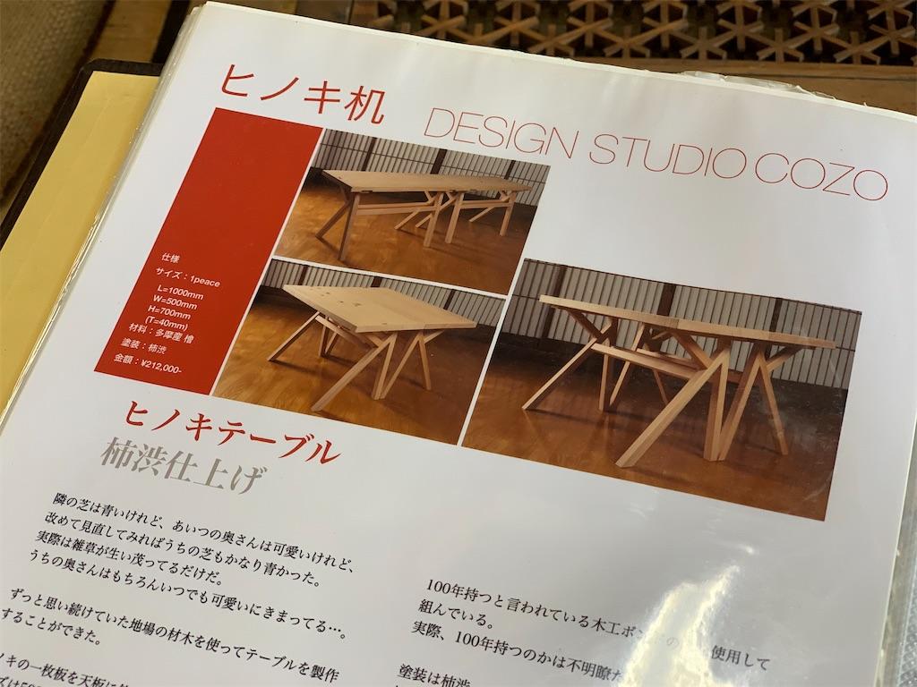 f:id:tsururiko:20210522204602j:image