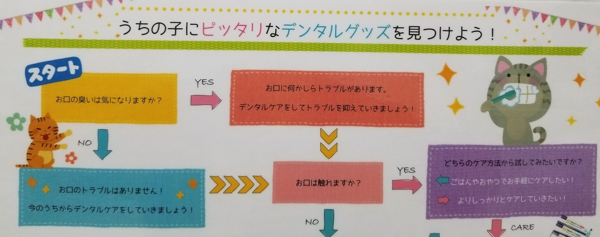 f:id:tsuruse_ah:20200211131738j:plain