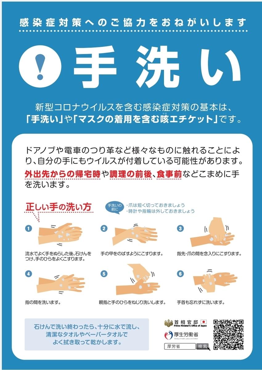 f:id:tsuruse_ah:20200305153433j:plain