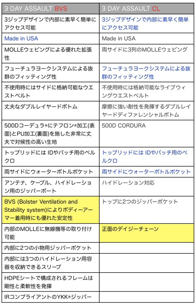 BVS CL 比較02
