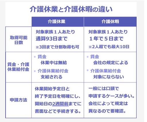 f:id:tsusa-sora:20191120214522j:image