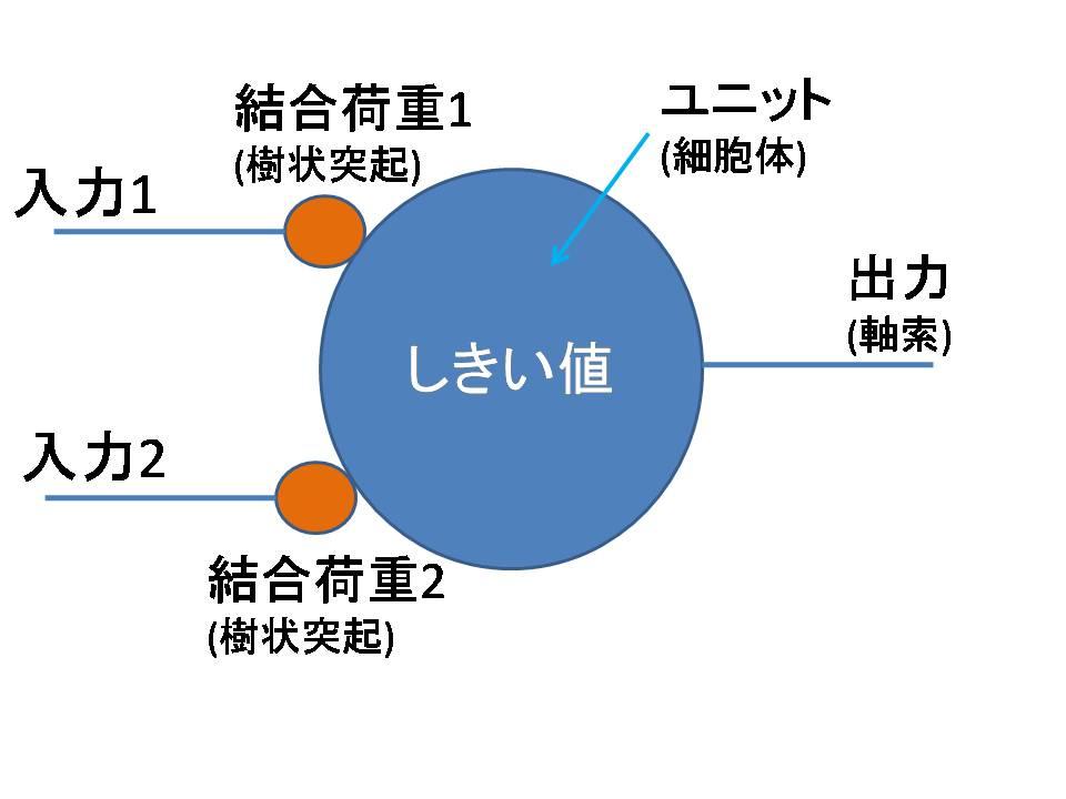 f:id:tsushan:20180310180636j:plain