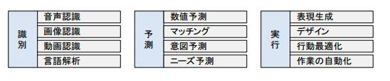 f:id:tsushan:20180325115105p:plain
