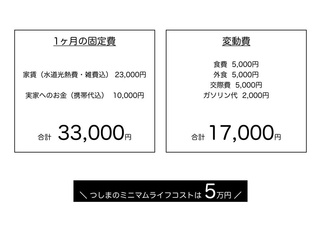 f:id:tsushimamiyuki:20180610204845j:plain