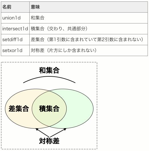 f:id:tsutomu3:20180320162434p:plain