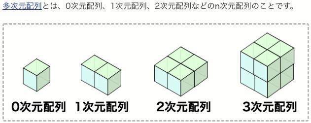 f:id:tsutomu3:20180320162635p:plain