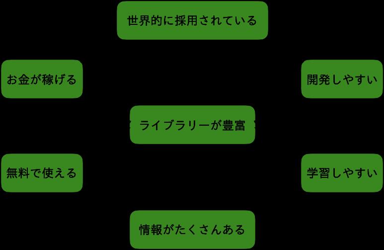 f:id:tsutomu3:20180621125915p:plain