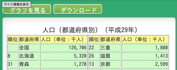 f:id:tsutomu3:20200109131903p:plain