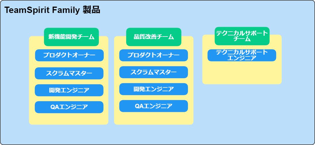 f:id:tsutomun19851222:20210606002107p:plain