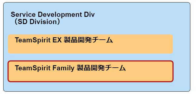 f:id:tsutomun19851222:20210703135022p:plain