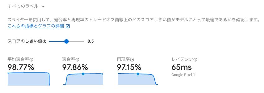 f:id:tsutoutakehara:20200421103732p:plain:w500