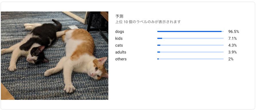 f:id:tsutoutakehara:20200423143944p:plain:w500