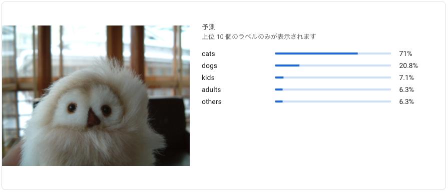 f:id:tsutoutakehara:20200423145758p:plain:w500