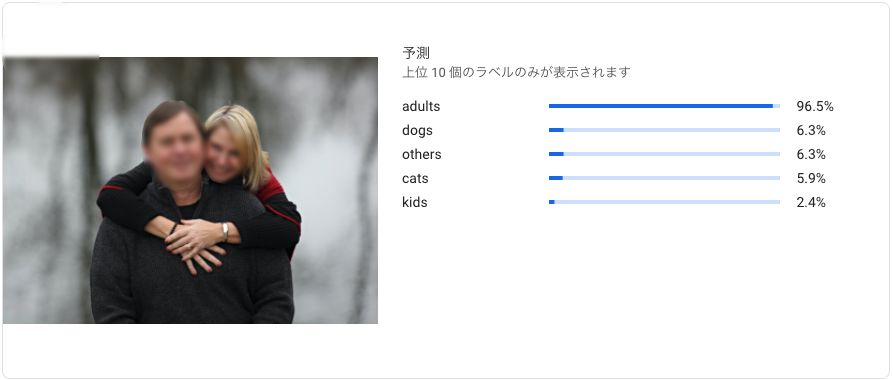 f:id:tsutoutakehara:20200427124730p:plain:w500