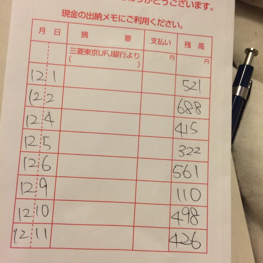 f:id:tsutsumi000lifework:20161211205945j:image