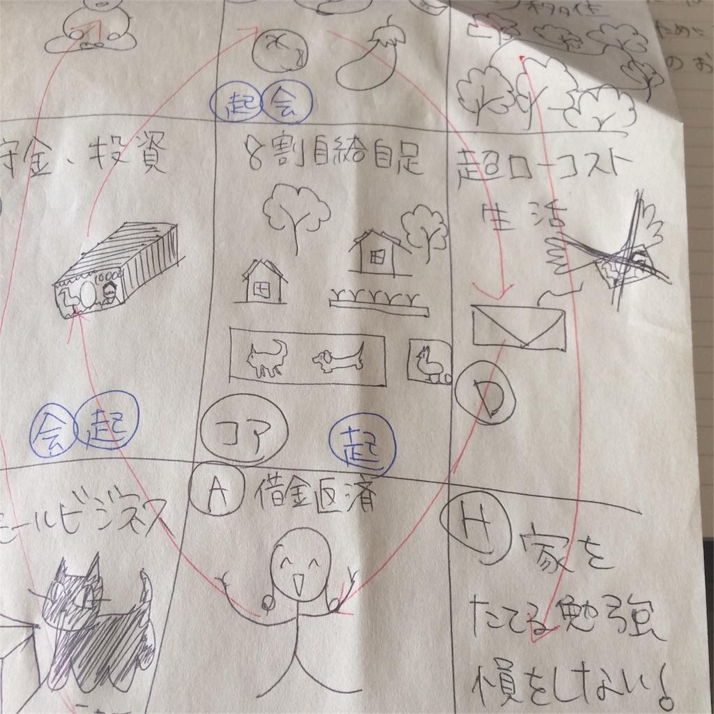 f:id:tsutsumi000lifework:20161228111958j:image