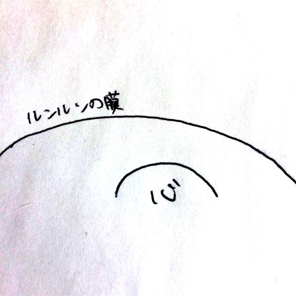 f:id:tsutsumi000lifework:20170219164718j:image