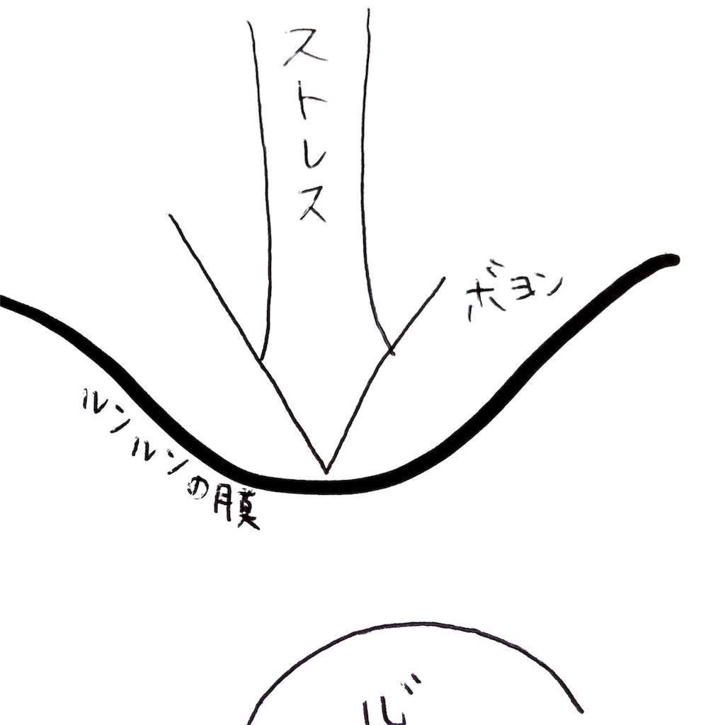 f:id:tsutsumi000lifework:20170219164809j:image