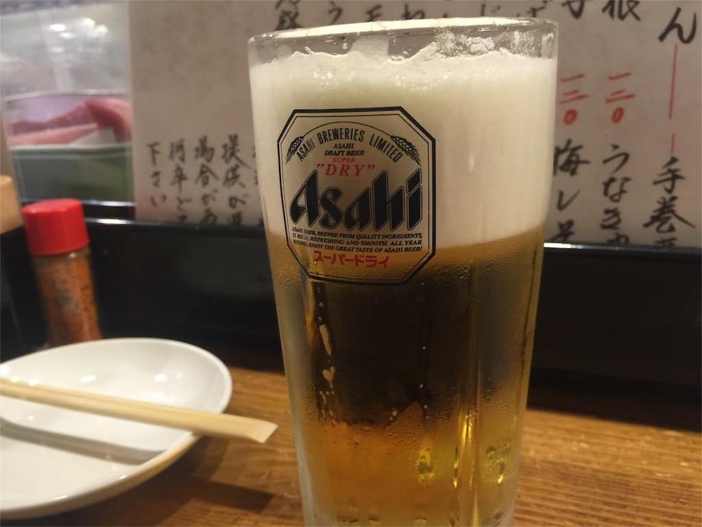 f:id:tsutsumi_223:20160629215922j:image